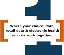 Download EHR System Questions and Answers! | TIMS Audiology Software