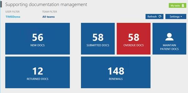 Documentation-Supporting-Docuementation-Management