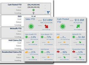 TIMS HME Software   Dashboard Metrics