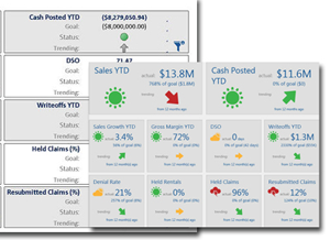 TIMS HME Software | Dashboard Metrics