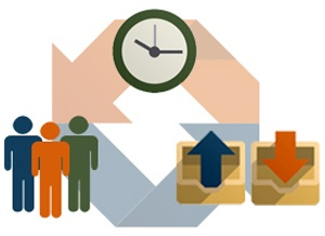 TIMS HME Software | Workflow to create tasks, send emails and queue integration.